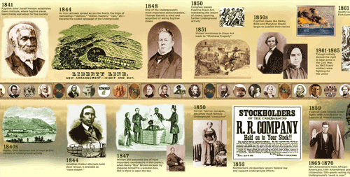 civil war and underground railroad timeline and resources from underground railroad timeline